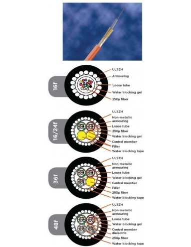 FO CABLE 6 Fibers, ULSZH, LDPE, OM4 XGa COMMSCOPE - 1