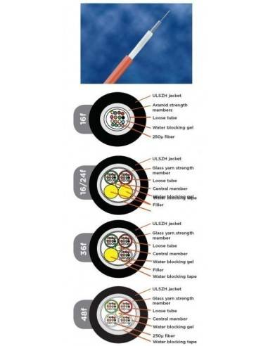 FO CABLE 16 Fibers, ULSZH, LLDPE, OS2 COMMSCOPE - 1