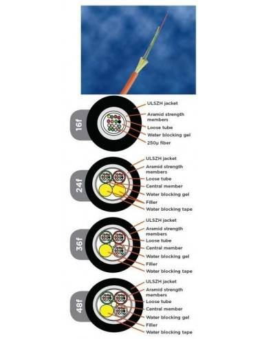 FO CABLE 16 Fibers, Loose Tube, ULSZH, OM4 XGa COMMSCOPE - 1