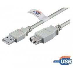 USB 2.0 Удължителен кабел...