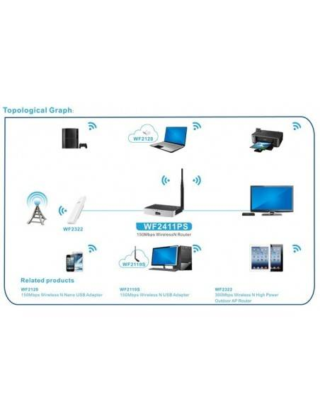 Безжичен рутер с PoE WAN порт, 150N NETIS SYSTEMS - 5