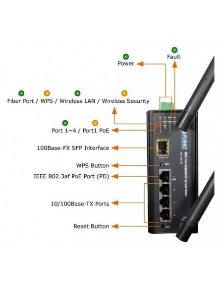 Industrial 802.11n Wireless AP / Fiber Router  - 1