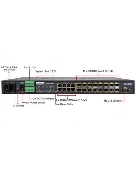 Суич 16 порта 100/1000Base-X SFP + 8 порта 10/100/1000Base-T L2/L4 Managed Metro Ethernet Planet - Тайван - 1