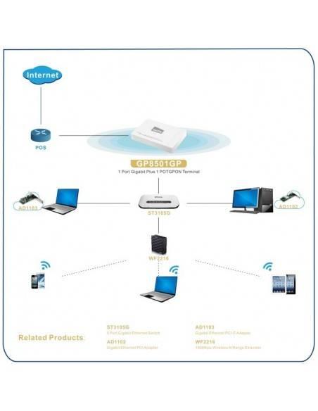 1 Port Gigabit GPON Terminal NETIS SYSTEMS - 4