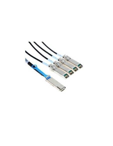 QSFP+ към SFP+ меден свързващ кабел