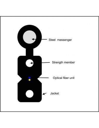 FTTH оптичен кабел с носещо въже 1xG657A 2xFRP - GJYXFCH-1B1.3 MegaF - 1
