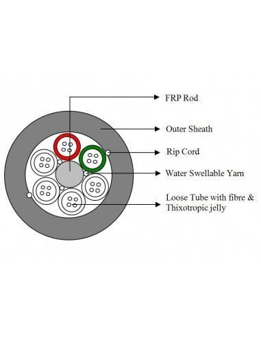 Оптичен кабел 24 влакна сингъл мод G652 D, 6 туби х 4 влакна с централен носещ елемент FRP MegaF - 1