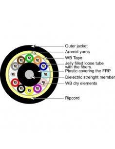 ADSS fiber optic cable...