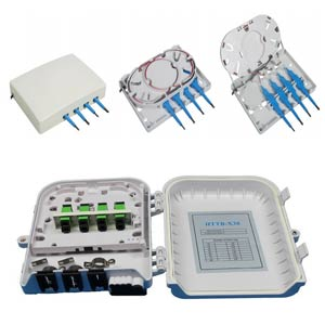 Fiber optic termination boxes and outlets